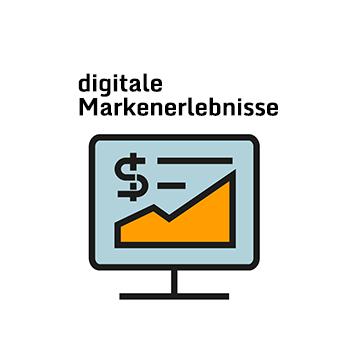 Digitale Markenerlebnisse